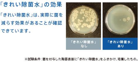 きれい除菌水の効果