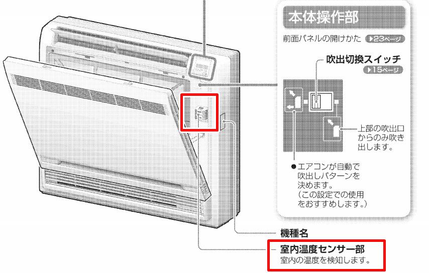 床置形エアコンの室温センサーの位置