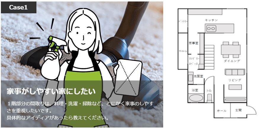 タウンライフ家づくりの間取り例
