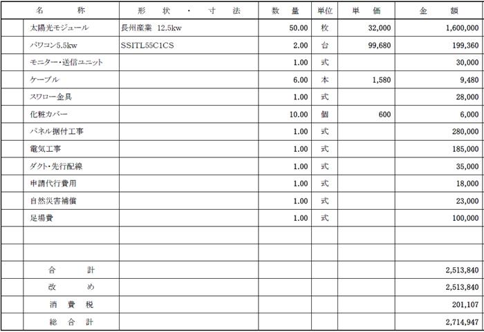 長州産業 太陽光発電 出力12.5kw(パネル:CS-250K11H)の見積もり書