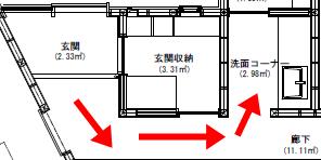 玄関から洗面所への動線