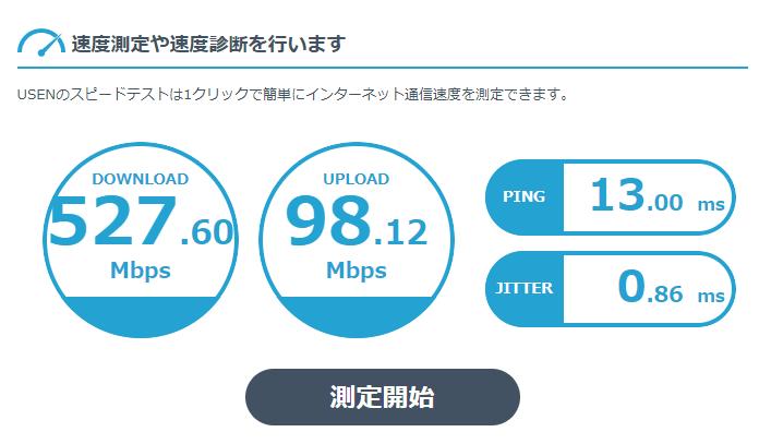 書斎の有線LANの速度