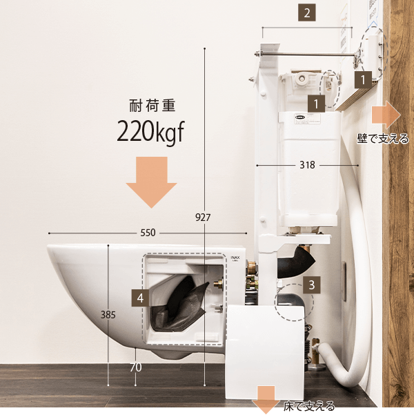 リクシル フロートトイレの耐荷重