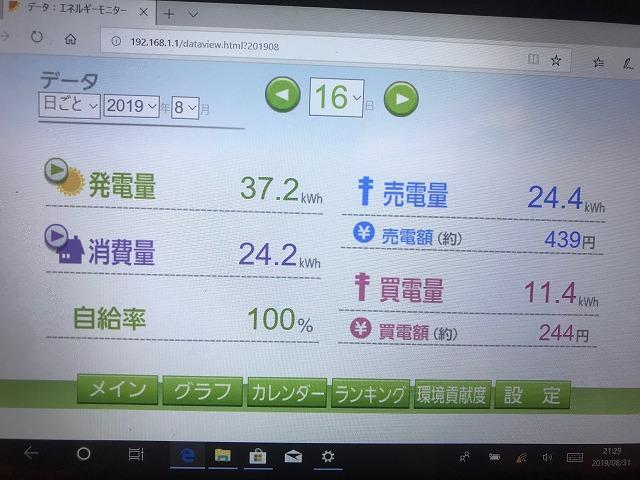 8月16日の発電データ